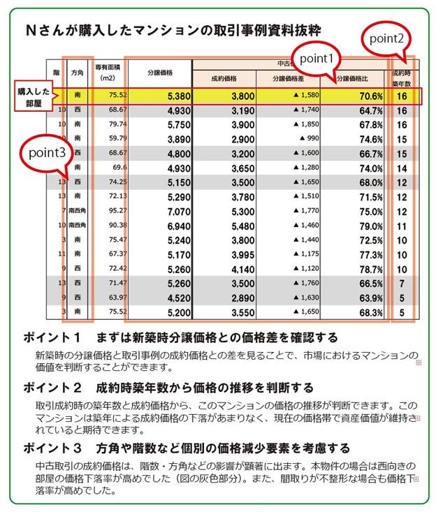 h2604_jirei_03