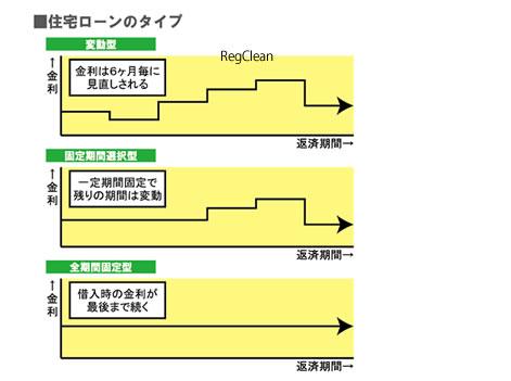 20141004仲介_r8_c11